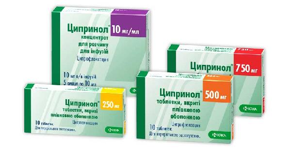 ЦИПРИНОЛ® (CIPRINOL®)